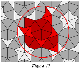 Diameter of a patch of tiles